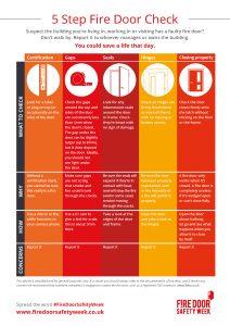 fire-door-safety-week